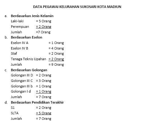 Data Pegawai Kelurahan Sukosari